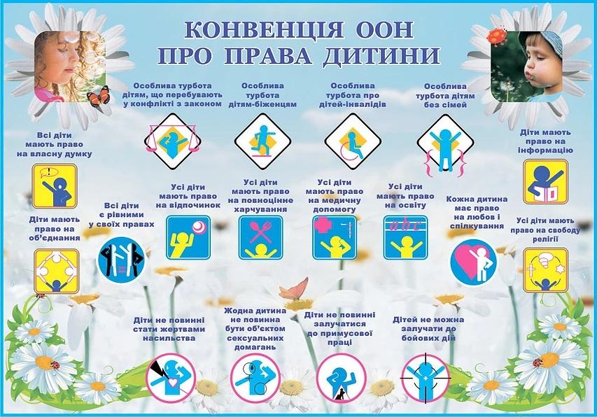 Офіційний сайт Білицької ЗОШ №1 - Конвенція ООН про права дитини